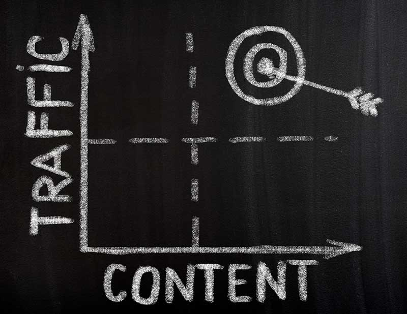 traffic vs content quality - website content analysis