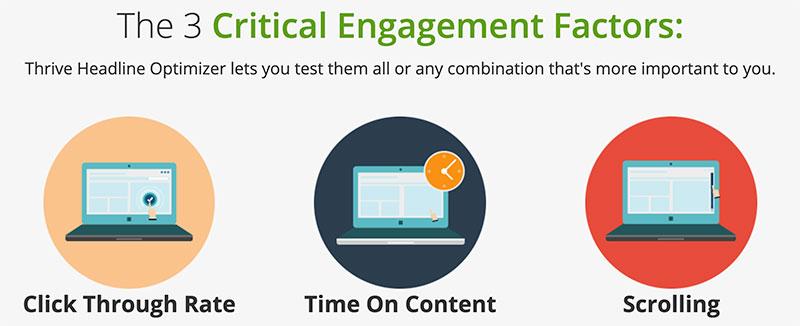 Thrive Headline Optimizer - content automation plugins for wordpress