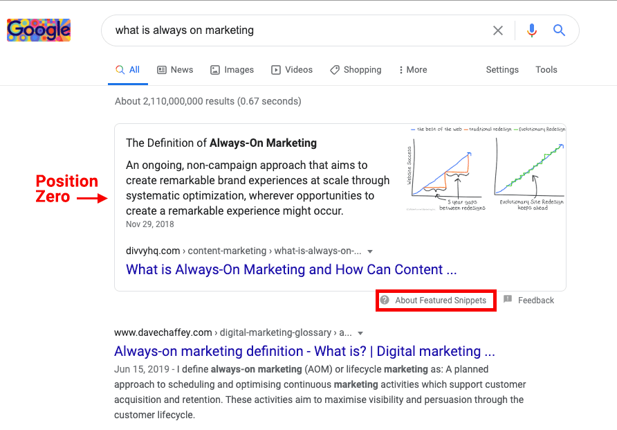 position zero on google - DivvyHQ example